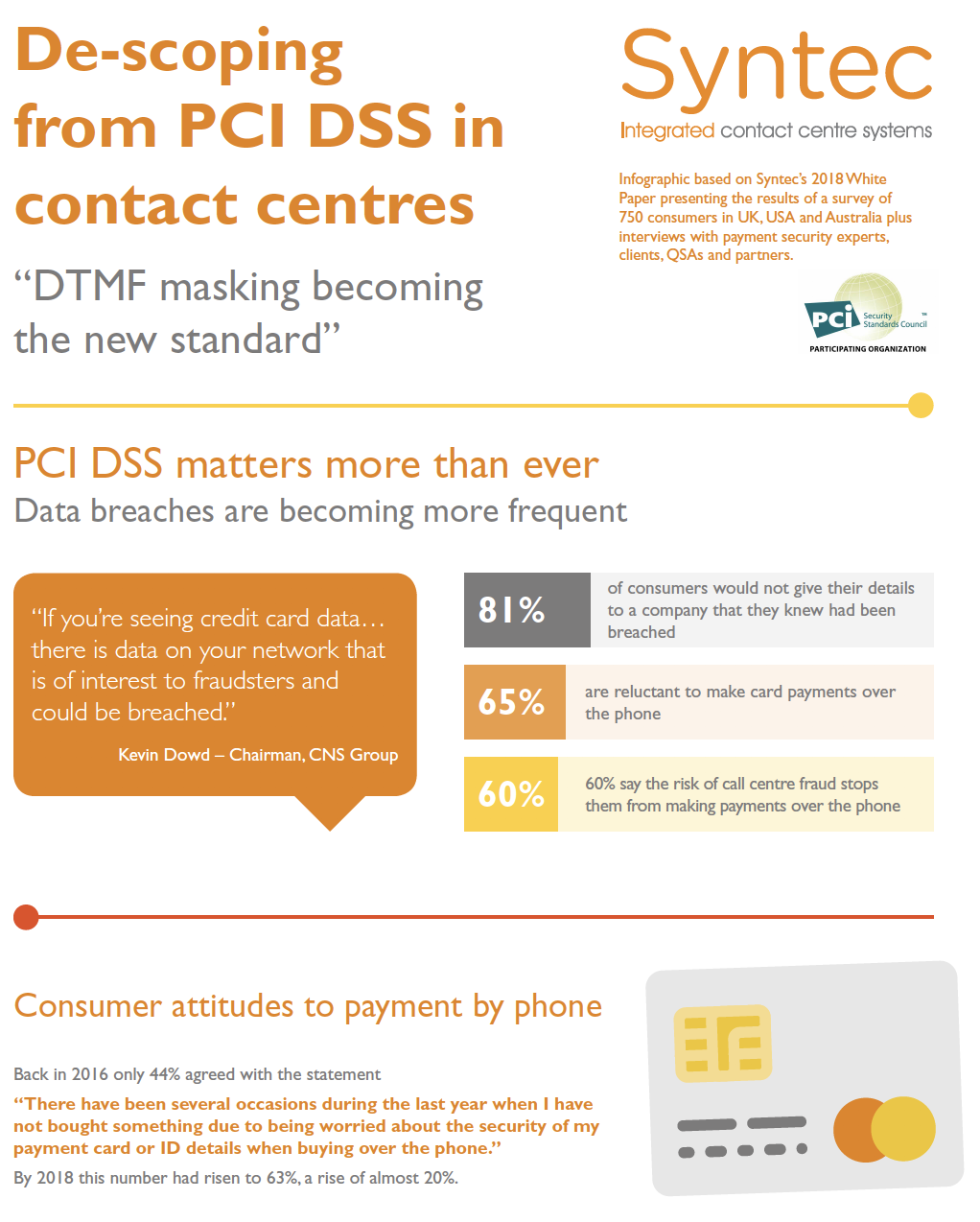 DTMF payment solution for call centers and call recording | Syntec